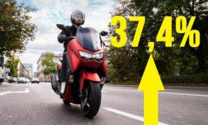 Mercado acelera com crescimento de 37,4% no primeiro quadrimestre thumbnail